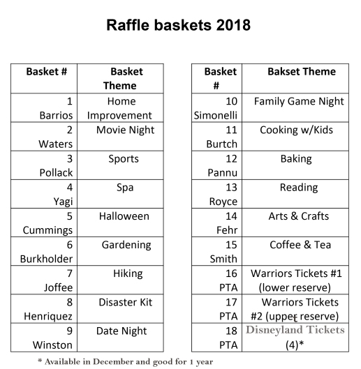 Raffle baskets 2018